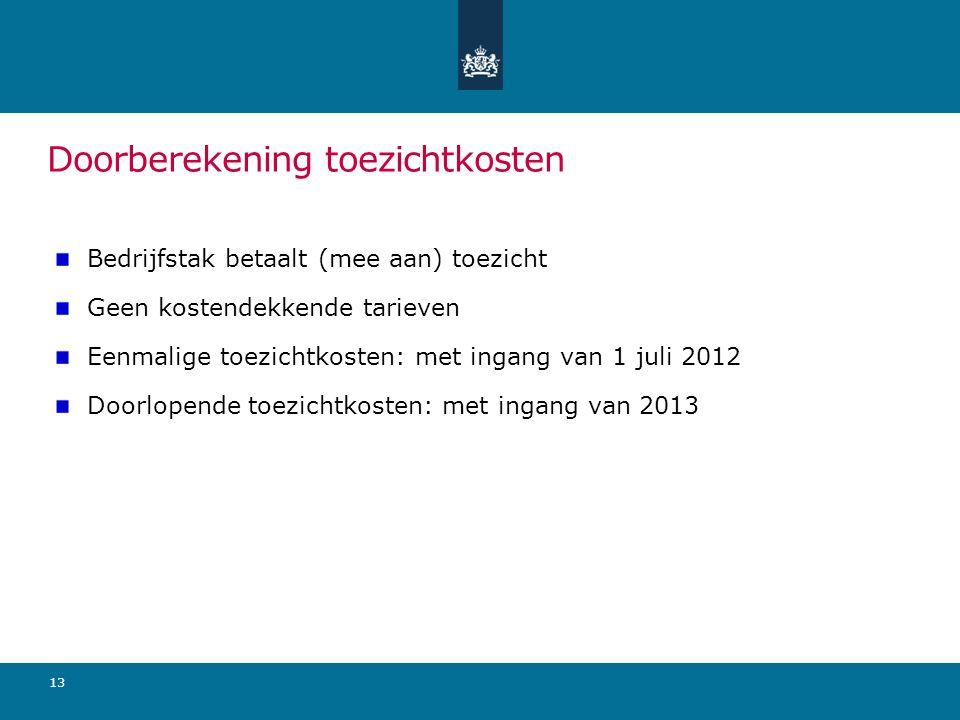 Doorberekening toezichtkosten Bedrijfstak betaalt (mee aan) toezicht Geen kostendekkende tarieven Eenmalige toezichtkosten: met ingang van 1 juli 2012 Doorlopende toezichtkosten: met ingang van 2013 13