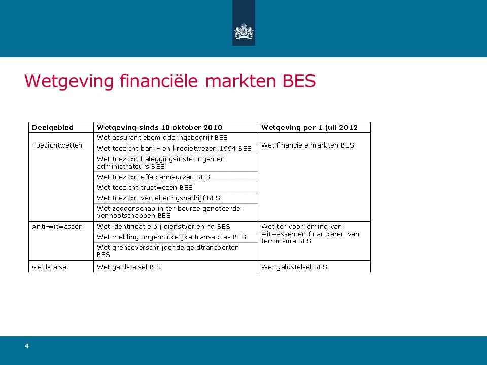 Wetgeving financiële markten BES 4