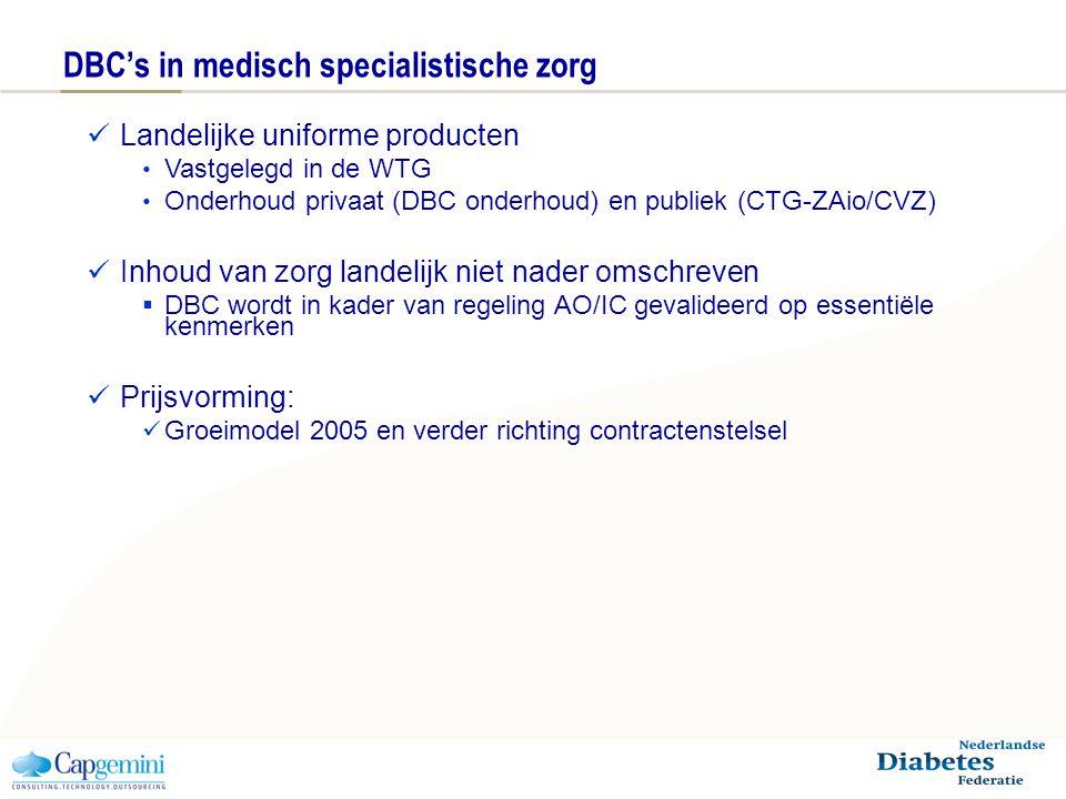 DBC's in medisch specialistische zorg Landelijke uniforme producten Vastgelegd in de WTG Onderhoud privaat (DBC onderhoud) en publiek (CTG-ZAio/CVZ) Inhoud van zorg landelijk niet nader omschreven  DBC wordt in kader van regeling AO/IC gevalideerd op essentiële kenmerken Prijsvorming: Groeimodel 2005 en verder richting contractenstelsel