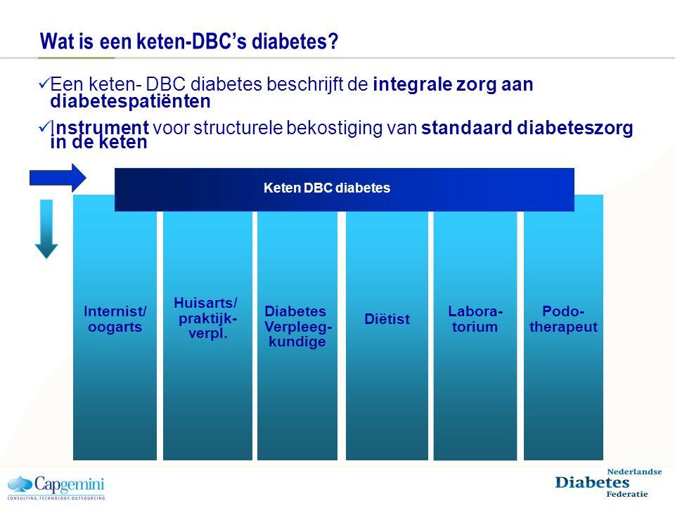 Wat is een keten-DBC's diabetes.