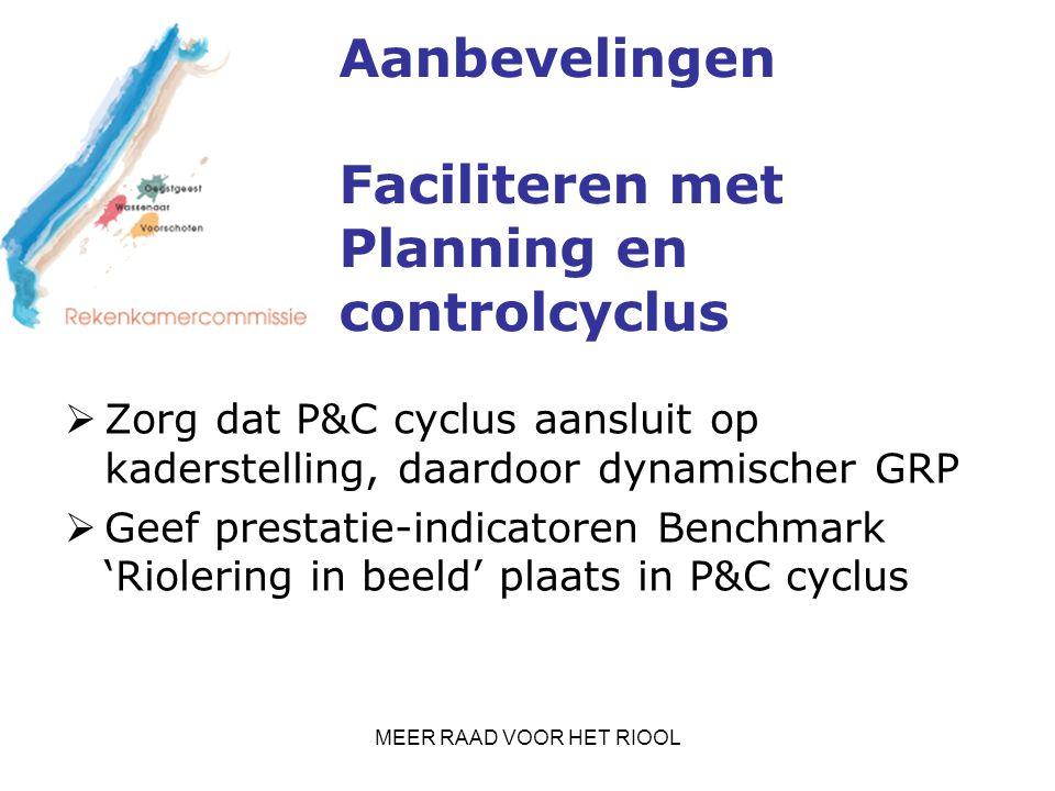 MEER RAAD VOOR HET RIOOL Aanbevelingen Faciliteren met Planning en controlcyclus  Zorg dat P&C cyclus aansluit op kaderstelling, daardoor dynamischer GRP  Geef prestatie-indicatoren Benchmark 'Riolering in beeld' plaats in P&C cyclus