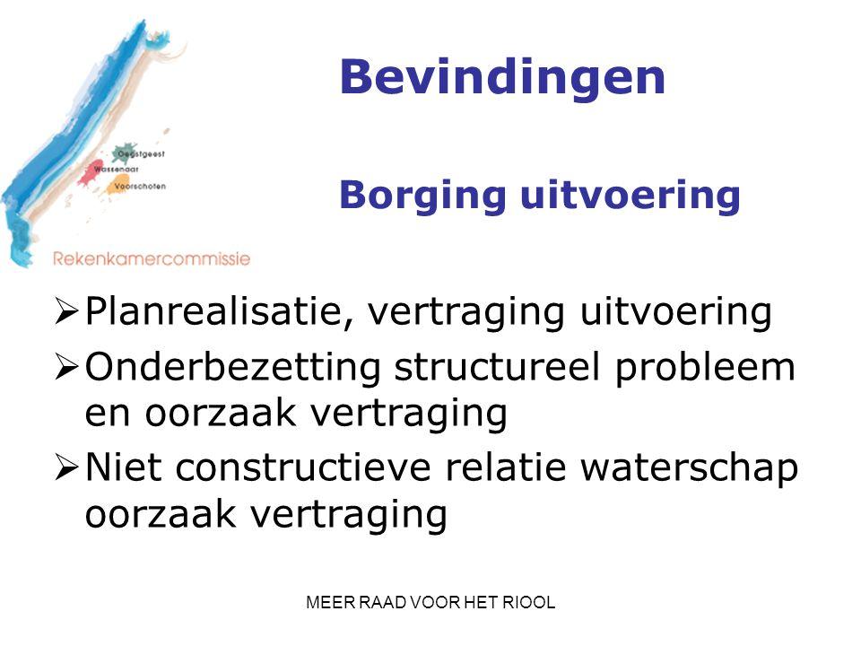 MEER RAAD VOOR HET RIOOL Bevindingen Borging uitvoering  Planrealisatie, vertraging uitvoering  Onderbezetting structureel probleem en oorzaak vertr
