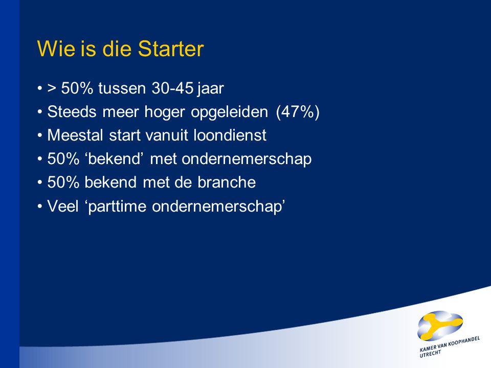 Wie is die Starter > 50% tussen 30-45 jaar Steeds meer hoger opgeleiden (47%) Meestal start vanuit loondienst 50% 'bekend' met ondernemerschap 50% bek