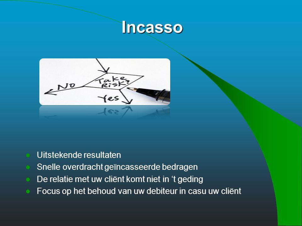Incasso Uitstekende resultaten Snelle overdracht geïncasseerde bedragen De relatie met uw cliënt komt niet in 't geding Focus op het behoud van uw debiteur in casu uw cliënt