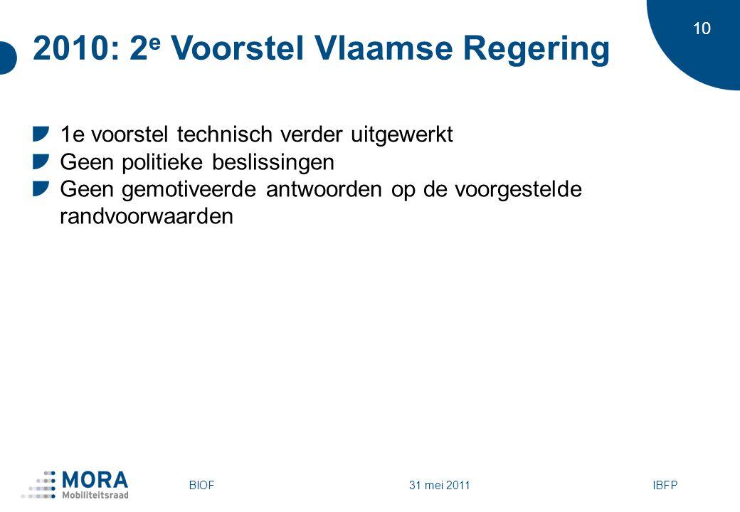 10 31 mei 2011 2010: 2 e Voorstel Vlaamse Regering 1e voorstel technisch verder uitgewerkt Geen politieke beslissingen Geen gemotiveerde antwoorden op de voorgestelde randvoorwaarden BIOFIBFP