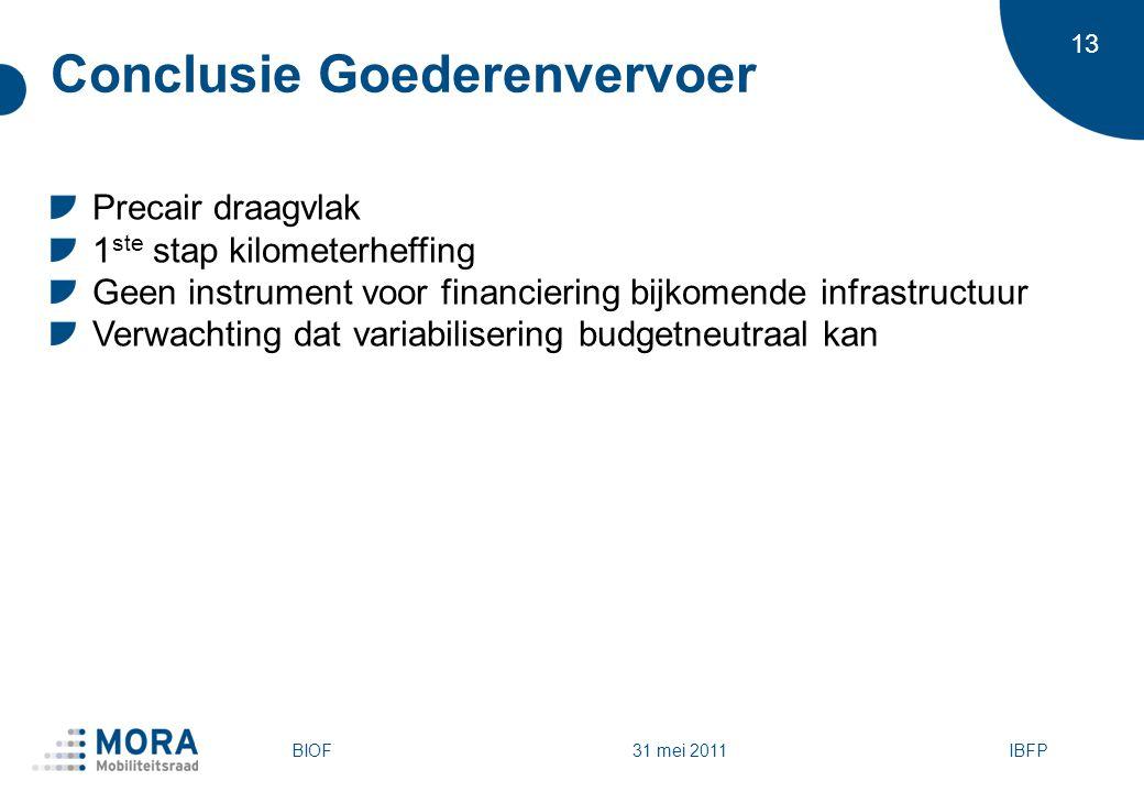 13 31 mei 2011 Conclusie Goederenvervoer Precair draagvlak 1 ste stap kilometerheffing Geen instrument voor financiering bijkomende infrastructuur Verwachting dat variabilisering budgetneutraal kan BIOFIBFP