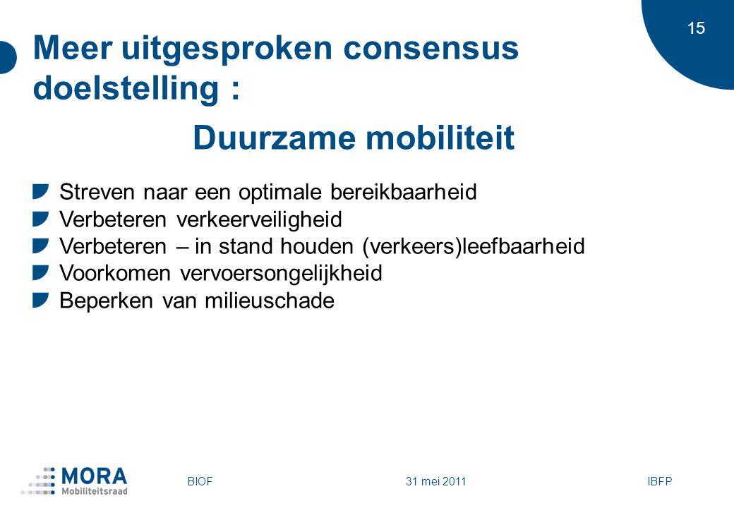 15 Meer uitgesproken consensus doelstelling : Streven naar een optimale bereikbaarheid Verbeteren verkeerveiligheid Verbeteren – in stand houden (verkeers)leefbaarheid Voorkomen vervoersongelijkheid Beperken van milieuschade IBFPBIOF 31 mei 2011 Duurzame mobiliteit