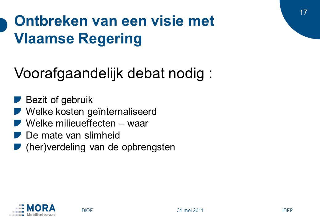 17 Ontbreken van een visie met Vlaamse Regering Voorafgaandelijk debat nodig : Bezit of gebruik Welke kosten geïnternaliseerd Welke milieueffecten – waar De mate van slimheid (her)verdeling van de opbrengsten IBFPBIOF 31 mei 2011