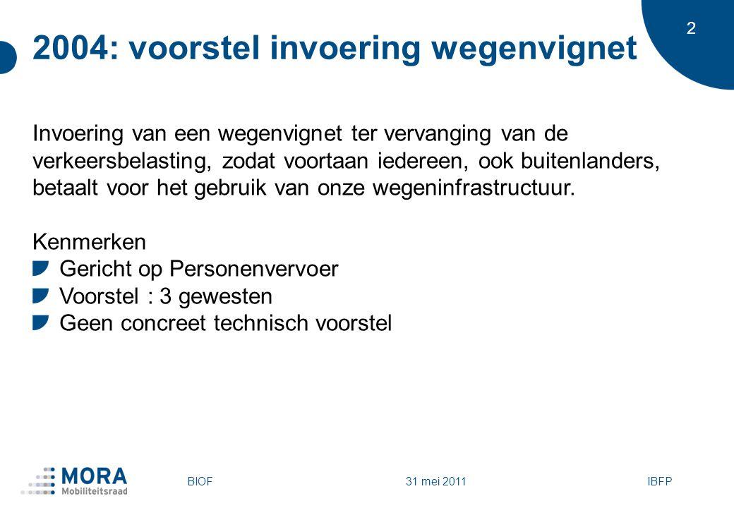 3 Maatschappelijk debat - SERV Wordt de invoering van een prijsinstrument ondersteund.