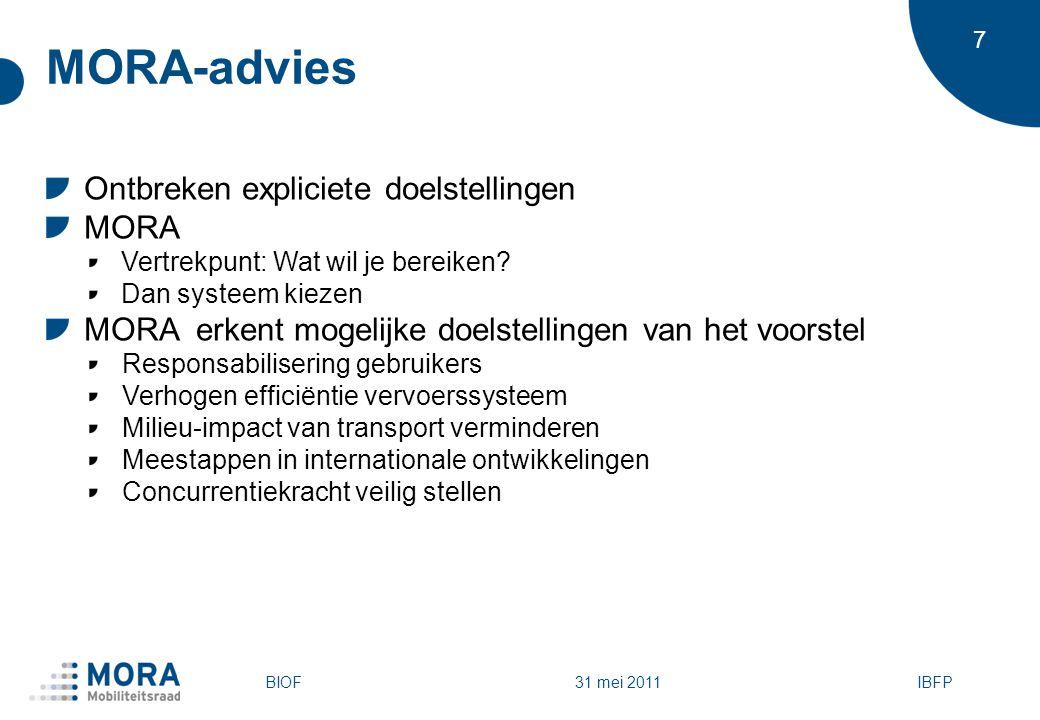 8 MORA-advies Niet op het volledig wegennet Een systeem voor heel België Opbrengsten voor het Mobiliteitssysteem Tarieven Timing Technologie Voertuigen 31 mei 2011 BIOFIBFP