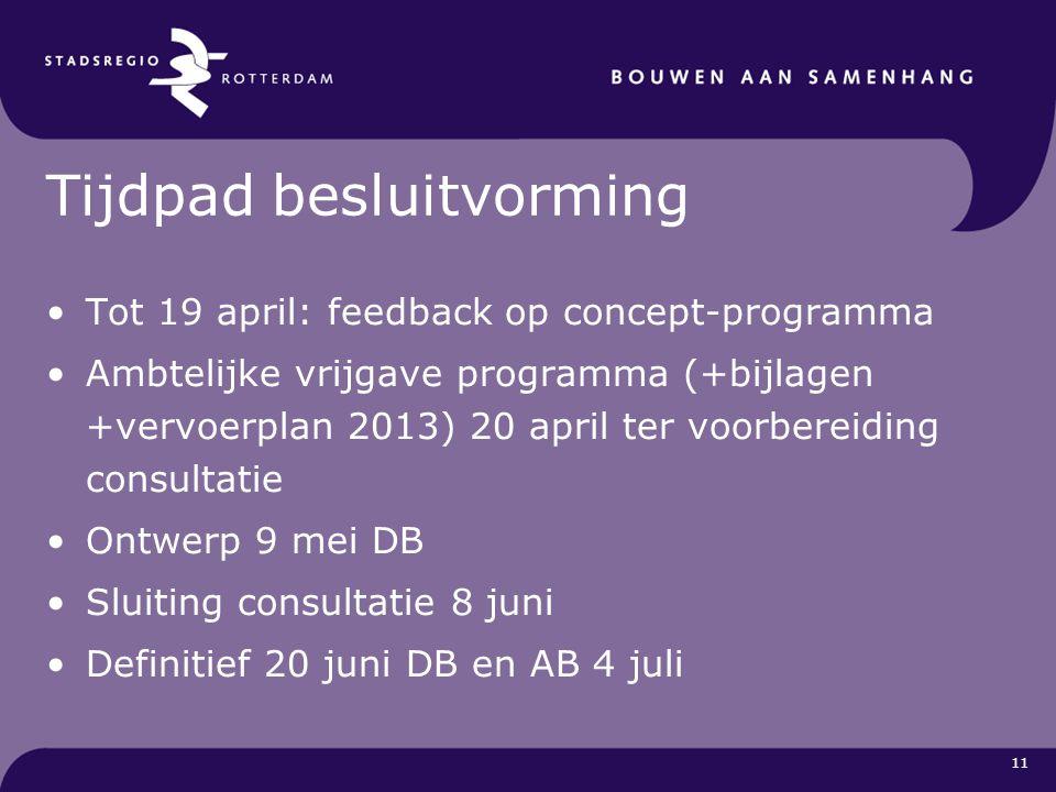 11 Tijdpad besluitvorming Tot 19 april: feedback op concept-programma Ambtelijke vrijgave programma (+bijlagen +vervoerplan 2013) 20 april ter voorber