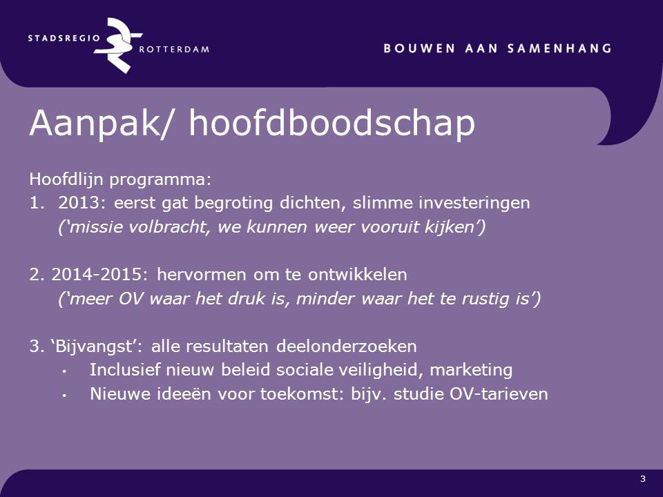 3 Aanpak/ hoofdboodschap Hoofdlijn programma: 1.2013: eerst gat begroting dichten, slimme investeringen ('missie volbracht, we kunnen weer vooruit kij
