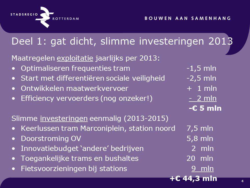 4 Deel 1: gat dicht, slimme investeringen 2013 Maatregelen exploitatie jaarlijks per 2013: Optimaliseren frequenties tram -1,5 mln Start met different