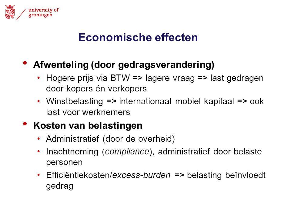 Economische effecten Afwenteling (door gedragsverandering) Hogere prijs via BTW => lagere vraag => last gedragen door kopers én verkopers Winstbelasti