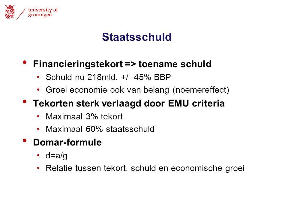 Effecten van tekorten/staatsschuld Extra bestedingen/lagere belastingen => extra schuld Hoe reageren de consumenten.