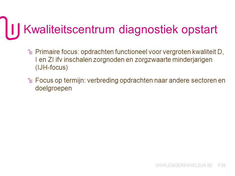 WWW.JONGERENWELZIJN.BE P Kwaliteitscentrum diagnostiek opstart Primaire focus: opdrachten functioneel voor vergroten kwaliteit D, I en ZI ifv inschale