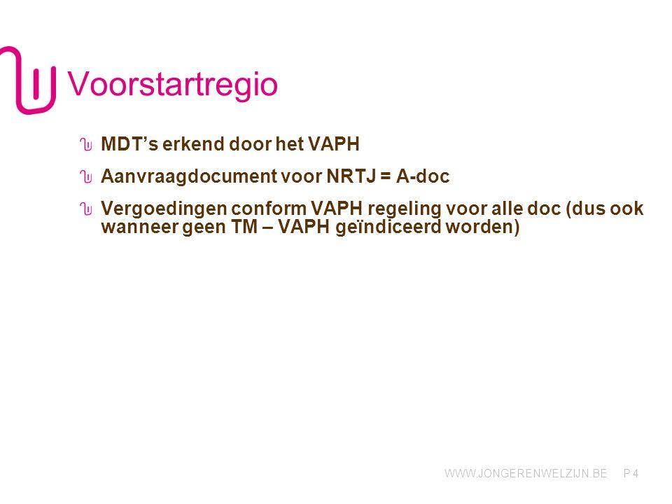 WWW.JONGERENWELZIJN.BE P Voorstartregio MDT's erkend door het VAPH Aanvraagdocument voor NRTJ = A-doc Vergoedingen conform VAPH regeling voor alle doc