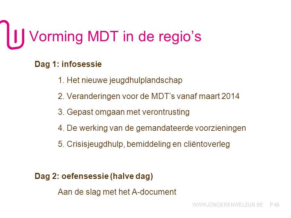 WWW.JONGERENWELZIJN.BE P Vorming MDT in de regio's Dag 1: infosessie 1. Het nieuwe jeugdhulplandschap 2. Veranderingen voor de MDT's vanaf maart 2014