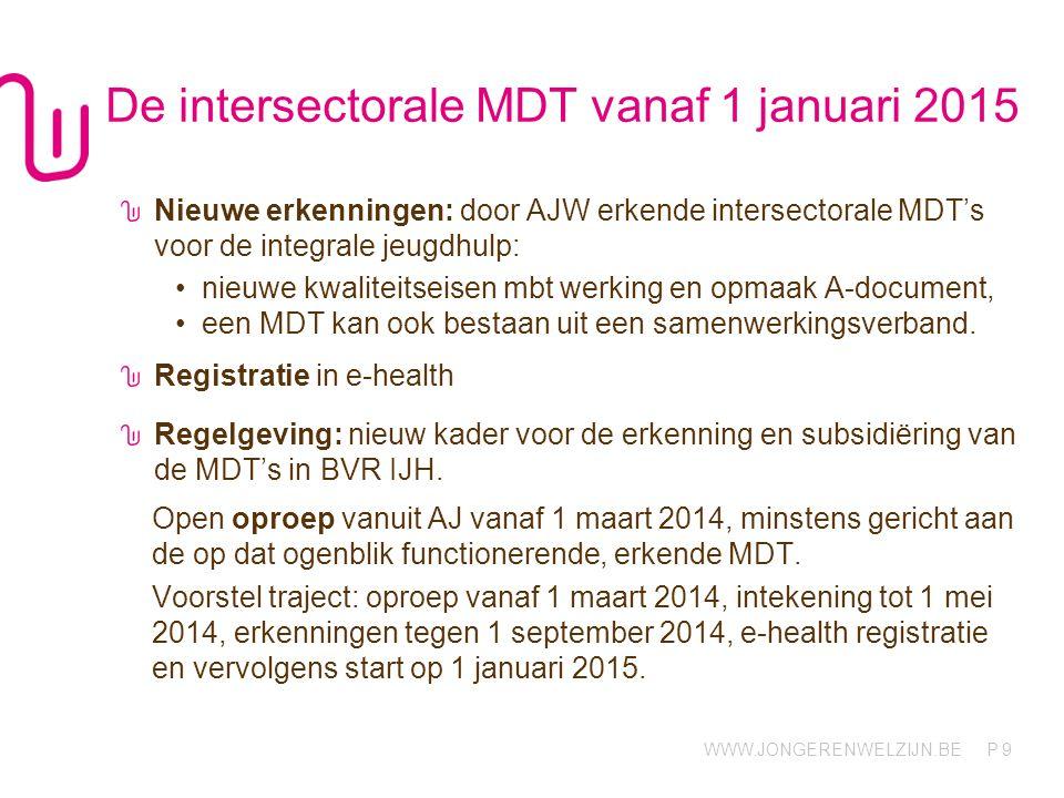 WWW.JONGERENWELZIJN.BE P De intersectorale MDT vanaf 1 januari 2015 Nieuwe erkenningen: door AJW erkende intersectorale MDT's voor de integrale jeugdh