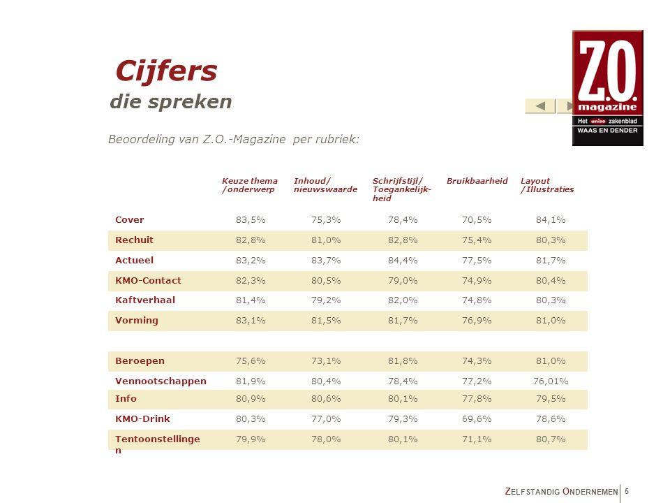 Cijfers die spreken Z ELFSTANDIG O NDERNEMEN 5 Beoordeling van Z.O.-Magazine per rubriek: