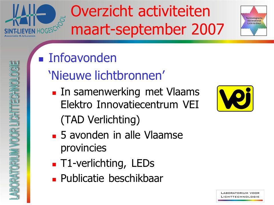 Overzicht activiteiten maart-september 2007 Infoavonden 'Nieuwe lichtbronnen' In samenwerking met Vlaams Elektro Innovatiecentrum VEI (TAD Verlichting) 5 avonden in alle Vlaamse provincies T1-verlichting, LEDs Publicatie beschikbaar