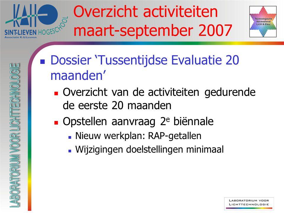 Overzicht activiteiten maart-september 2007 Dossier 'Tussentijdse Evaluatie 20 maanden' Overzicht van de activiteiten gedurende de eerste 20 maanden Opstellen aanvraag 2 e biënnale Nieuw werkplan: RAP-getallen Wijzigingen doelstellingen minimaal