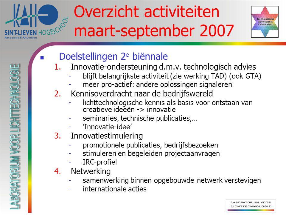 Overzicht activiteiten maart-september 2007 Doelstellingen 2 e biënnale 1.Innovatie-ondersteuning d.m.v.