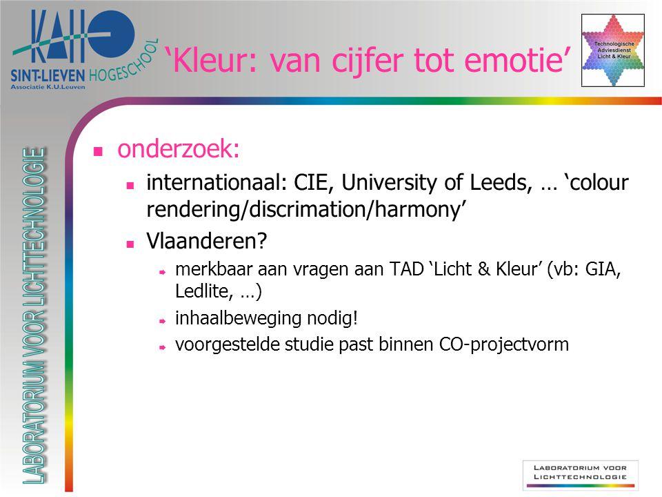 'Kleur: van cijfer tot emotie' onderzoek: internationaal: CIE, University of Leeds, … 'colour rendering/discrimation/harmony' Vlaanderen.