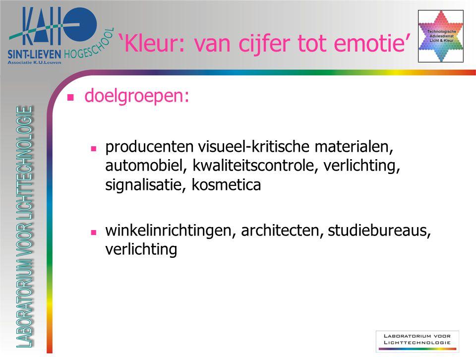 'Kleur: van cijfer tot emotie' doelgroepen: producenten visueel-kritische materialen, automobiel, kwaliteitscontrole, verlichting, signalisatie, kosmetica winkelinrichtingen, architecten, studiebureaus, verlichting