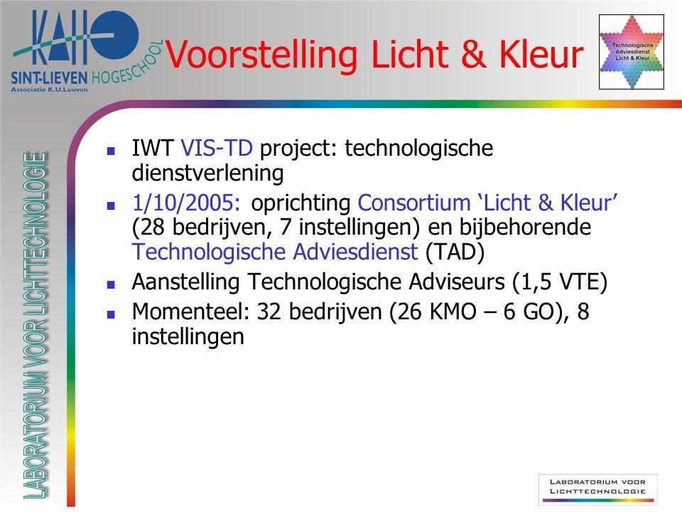 IWT VIS-TD project: technologische dienstverlening 1/10/2005: oprichting Consortium 'Licht & Kleur' (28 bedrijven, 7 instellingen) en bijbehorende Technologische Adviesdienst (TAD) Aanstelling Technologische Adviseurs (1,5 VTE) Momenteel: 32 bedrijven (26 KMO – 6 GO), 8 instellingen Voorstelling Licht & Kleur