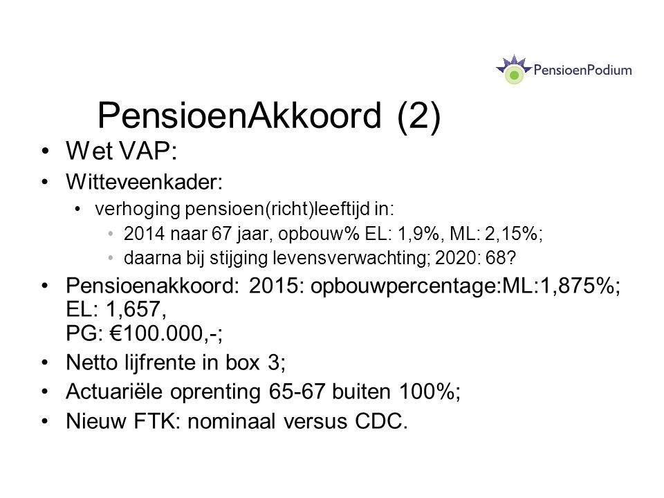 PensioenAkkoord (2) Wet VAP: Witteveenkader: verhoging pensioen(richt)leeftijd in: 2014 naar 67 jaar, opbouw% EL: 1,9%, ML: 2,15%; daarna bij stijging levensverwachting; 2020: 68.