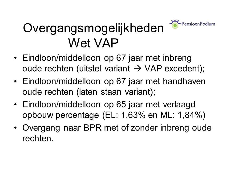 Overgangsmogelijkheden Wet VAP Eindloon/middelloon op 67 jaar met inbreng oude rechten (uitstel variant  VAP excedent); Eindloon/middelloon op 67 jaa