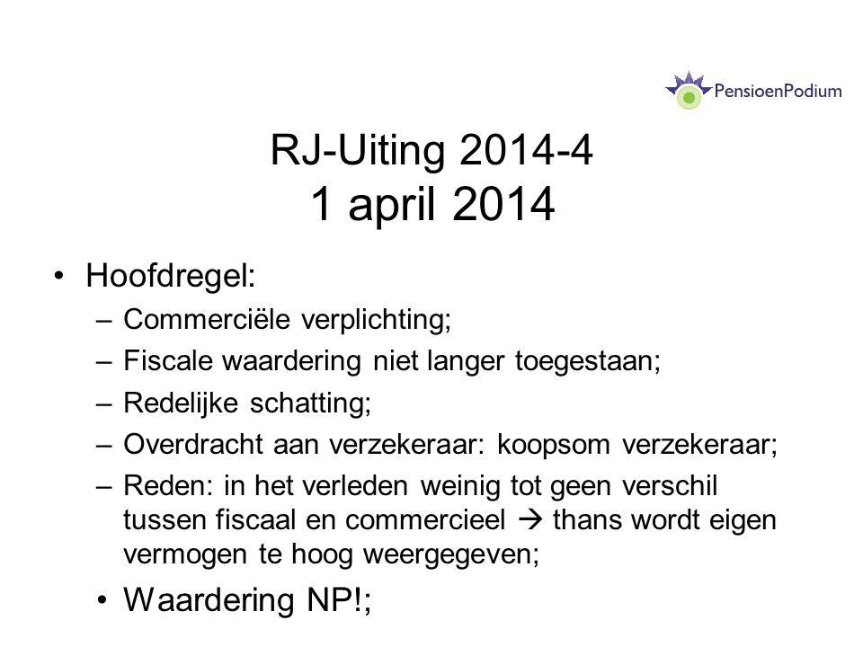 RJ-Uiting 2014-4 1 april 2014 Hoofdregel: –Commerciële verplichting; –Fiscale waardering niet langer toegestaan; –Redelijke schatting; –Overdracht aan