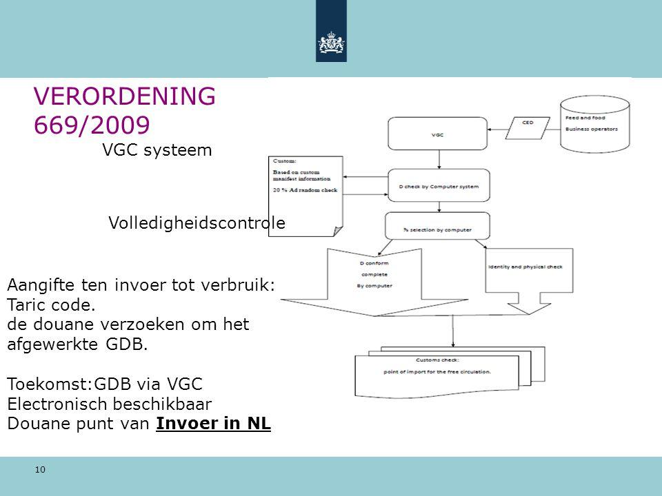 10 VERORDENING 669/2009 VGC systeem Aangifte ten invoer tot verbruik: Taric code. de douane verzoeken om het afgewerkte GDB. Toekomst:GDB via VGC Elec