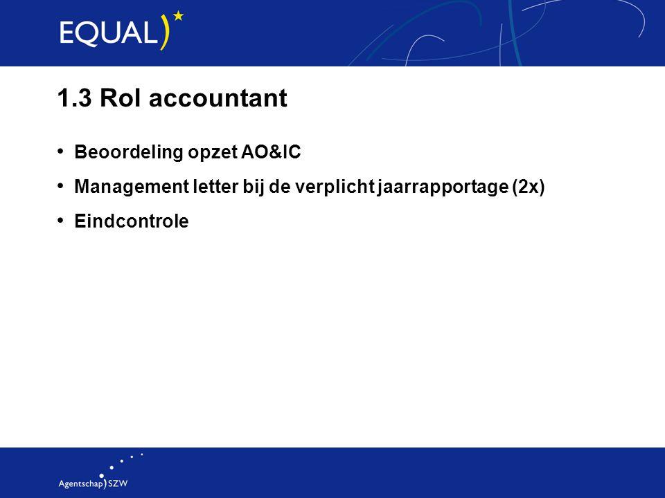 1.3 Rol accountant Beoordeling opzet AO&IC Management letter bij de verplicht jaarrapportage (2x) Eindcontrole