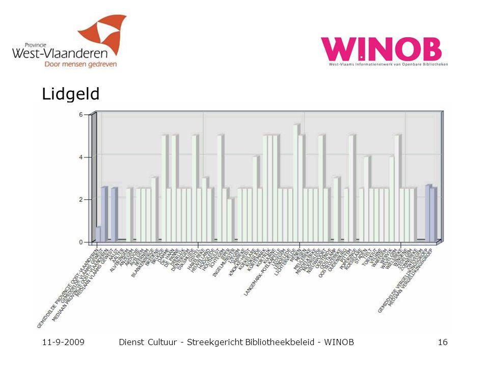 Lidgeld 11-9-2009Dienst Cultuur - Streekgericht Bibliotheekbeleid - WINOB16