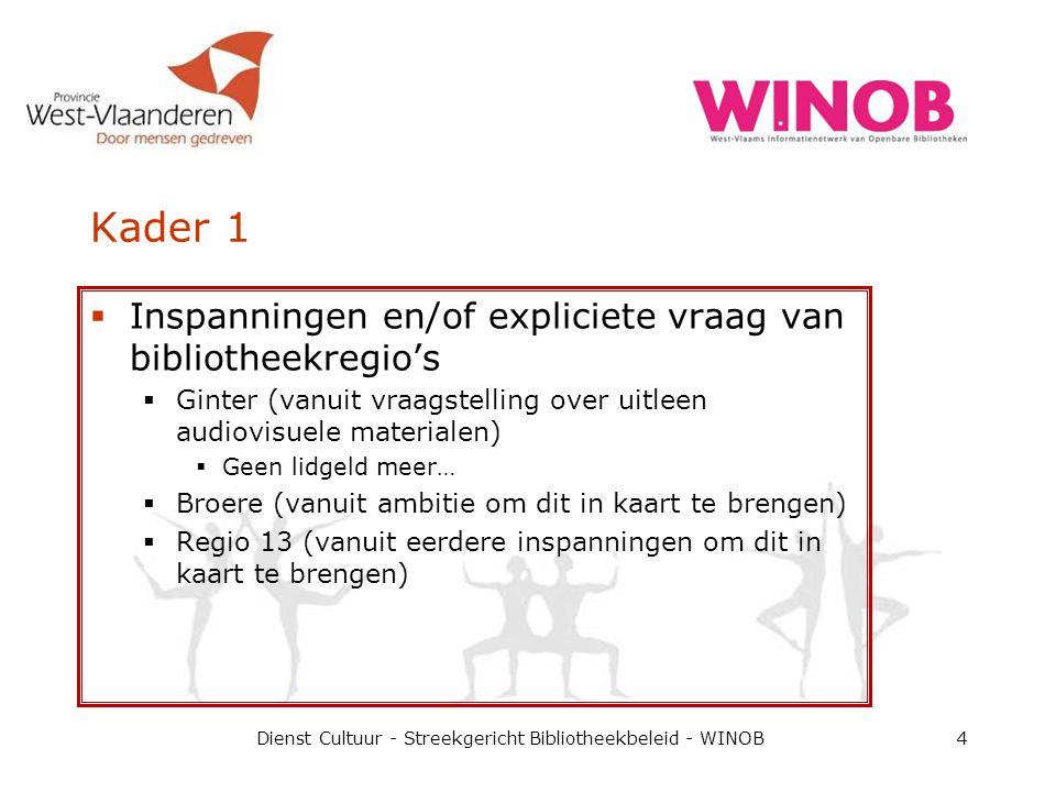 1 Dienst Cultuur - Streekgericht Bibliotheekbeleid - WINOB15 Afschaffen lidgeld is drempelverlagend