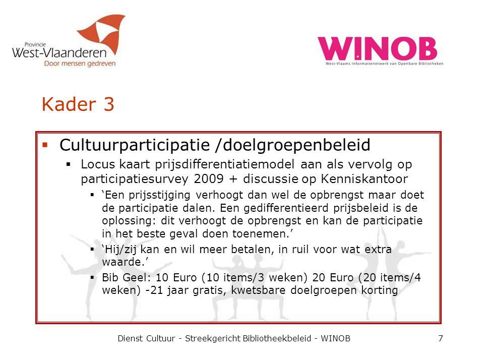 Kader 3  Cultuurparticipatie /doelgroepenbeleid  Locus kaart prijsdifferentiatiemodel aan als vervolg op participatiesurvey 2009 + discussie op Kenniskantoor  'Een prijsstijging verhoogt dan wel de opbrengst maar doet de participatie dalen.