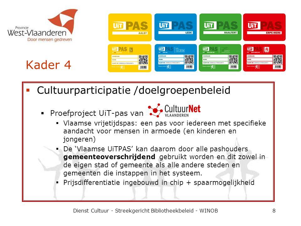 11-9-2009Dienst Cultuur - Streekgericht Bibliotheekbeleid - WINOB19 Tarieven dvd's