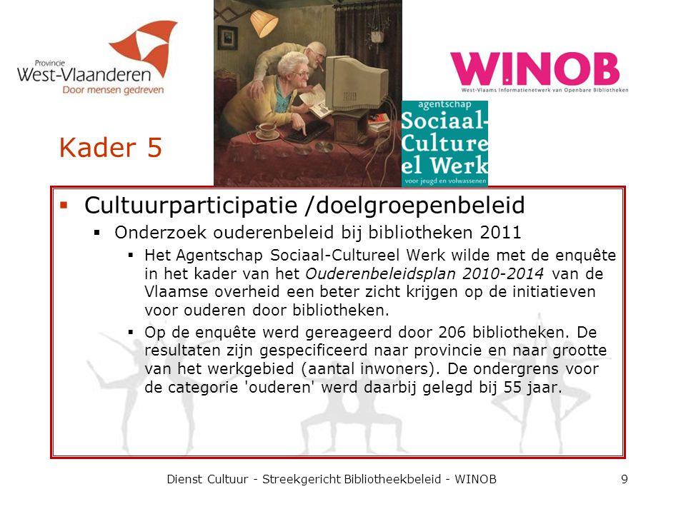 11-9-2009Dienst Cultuur - Streekgericht Bibliotheekbeleid - WINOB20 Kosten reservering