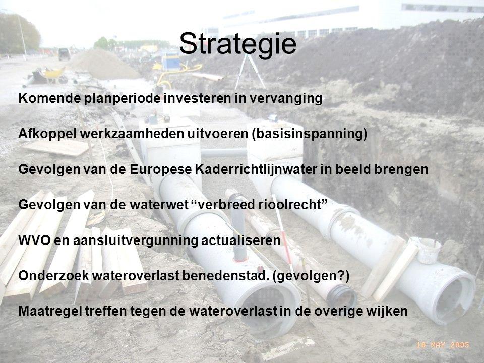 Strategie Komende planperiode investeren in vervanging Afkoppel werkzaamheden uitvoeren (basisinspanning) Gevolgen van de Europese Kaderrichtlijnwater in beeld brengen Gevolgen van de waterwet verbreed rioolrecht WVO en aansluitvergunning actualiseren Onderzoek wateroverlast benedenstad.