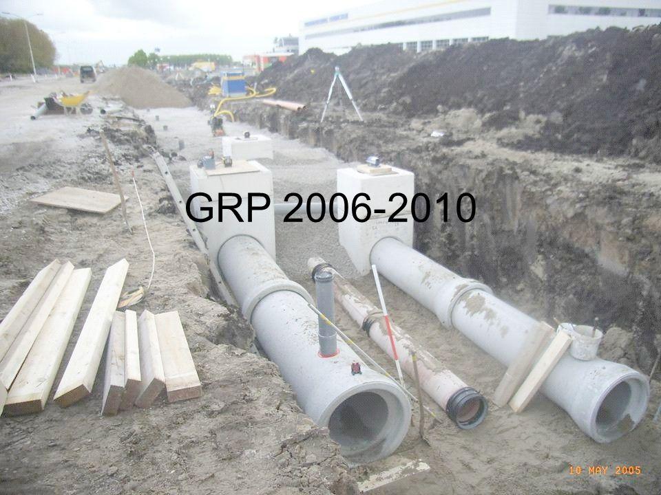 GRP 2006-2010