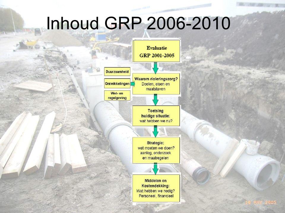Inhoud GRP 2006-2010