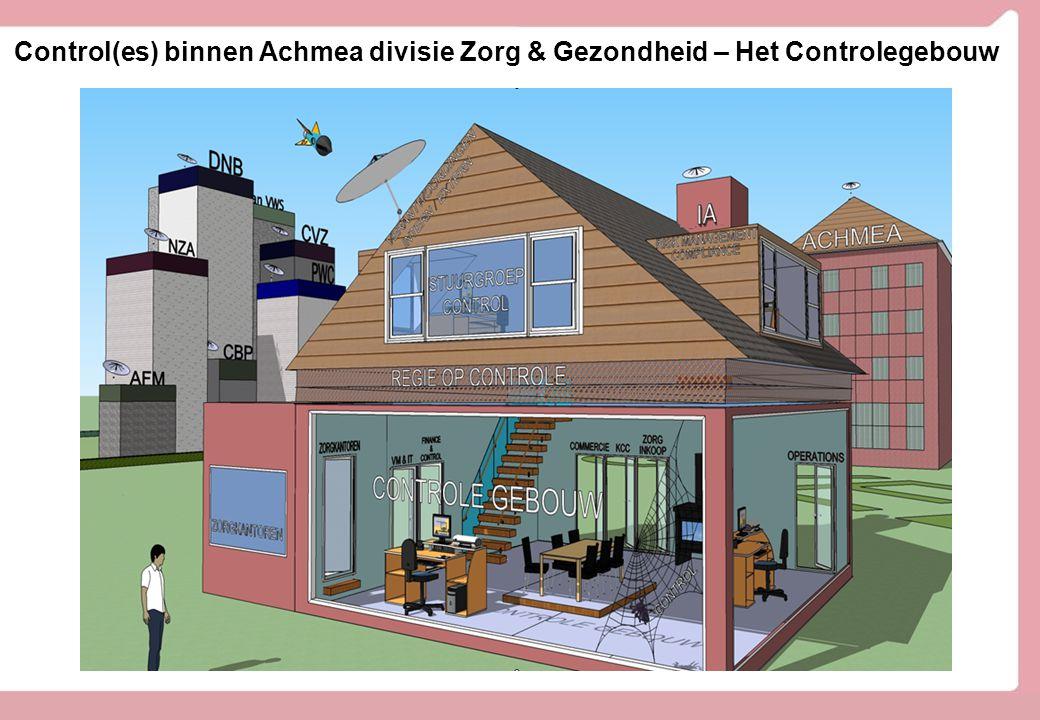 Control(es) binnen Achmea divisie Zorg & Gezondheid – Het Controlegebouw