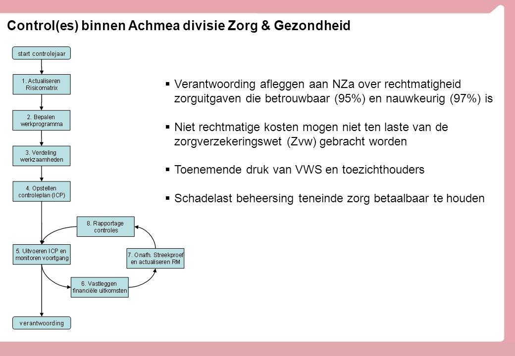 Control(es) binnen Achmea divisie Zorg & Gezondheid  Verantwoording afleggen aan NZa over rechtmatigheid zorguitgaven die betrouwbaar (95%) en nauwke
