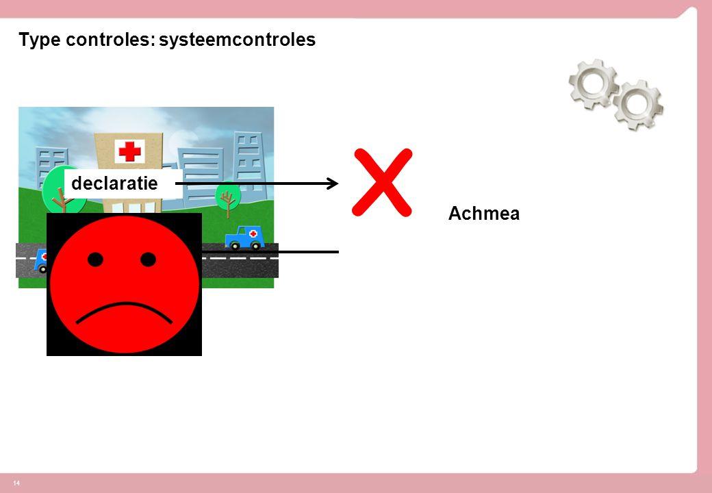 14 Type controles: systeemcontroles declaratie Achmea € V X