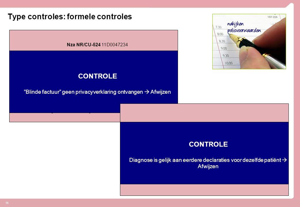 15 Type controles: formele controles  Achteraf controles  Zwart/wit  Wet- en regelgeving  Controles gericht op parallel, serieel of duur Nza NR/CU