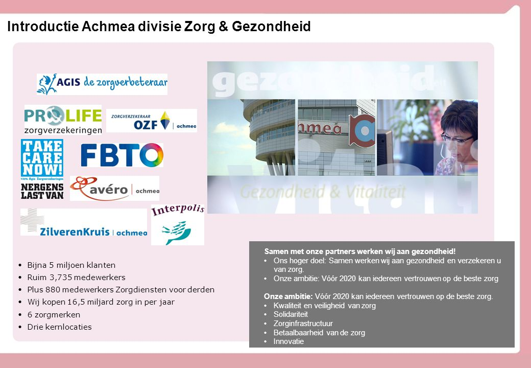 Introductie Achmea divisie Zorg & Gezondheid Bijna 5 miljoen klanten Ruim 3,735 medewerkers Plus 880 medewerkers Zorgdiensten voor derden Wij kopen 16