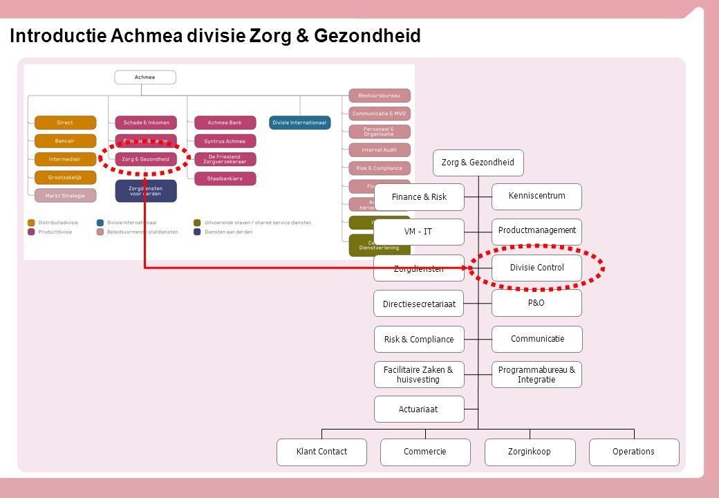 Introductie Achmea divisie Zorg & Gezondheid Kenniscentrum Productmanagement Divisie Control P&O Communicatie Programmabureau & Integratie Finance & R
