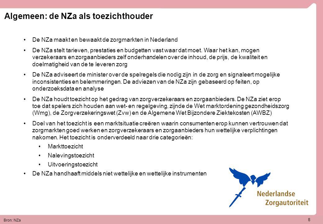 8 Algemeen: de NZa als toezichthouder De NZa maakt en bewaakt de zorgmarkten in Nederland De NZa stelt tarieven, prestaties en budgetten vast waar dat